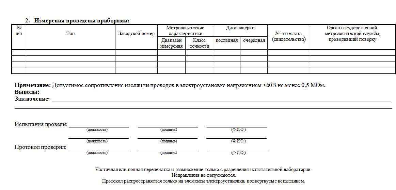 Бланк Протокола Измерения Сопротивления Изоляции